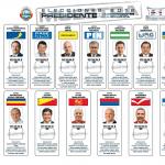 Proyecto busca revelar biografías de candidatos presidenciales y próximos diputados