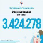 Costa Rica vacunó ya a más de la mitad de su población contra Covid-19
